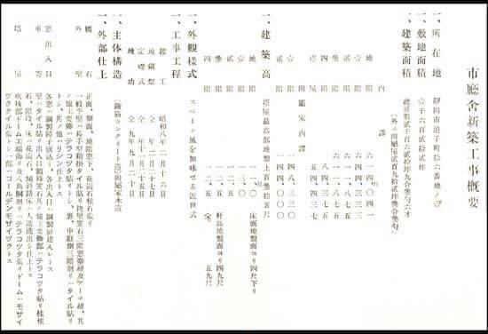 静岡市庁舎あおい塔建設時工事概要/TAOブログ